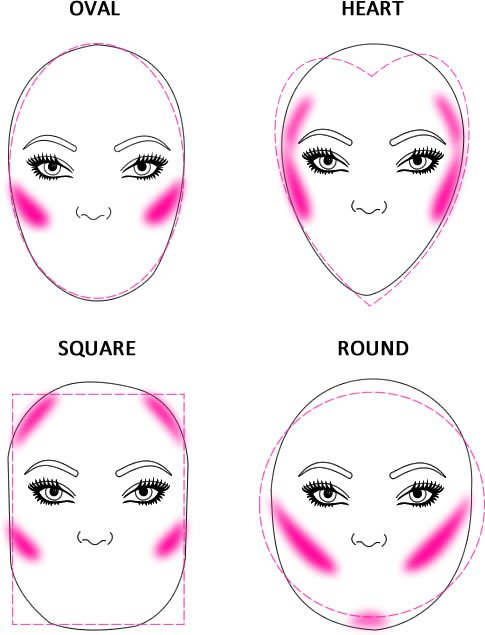 10 Makeup Tricks Every Woman Must Know